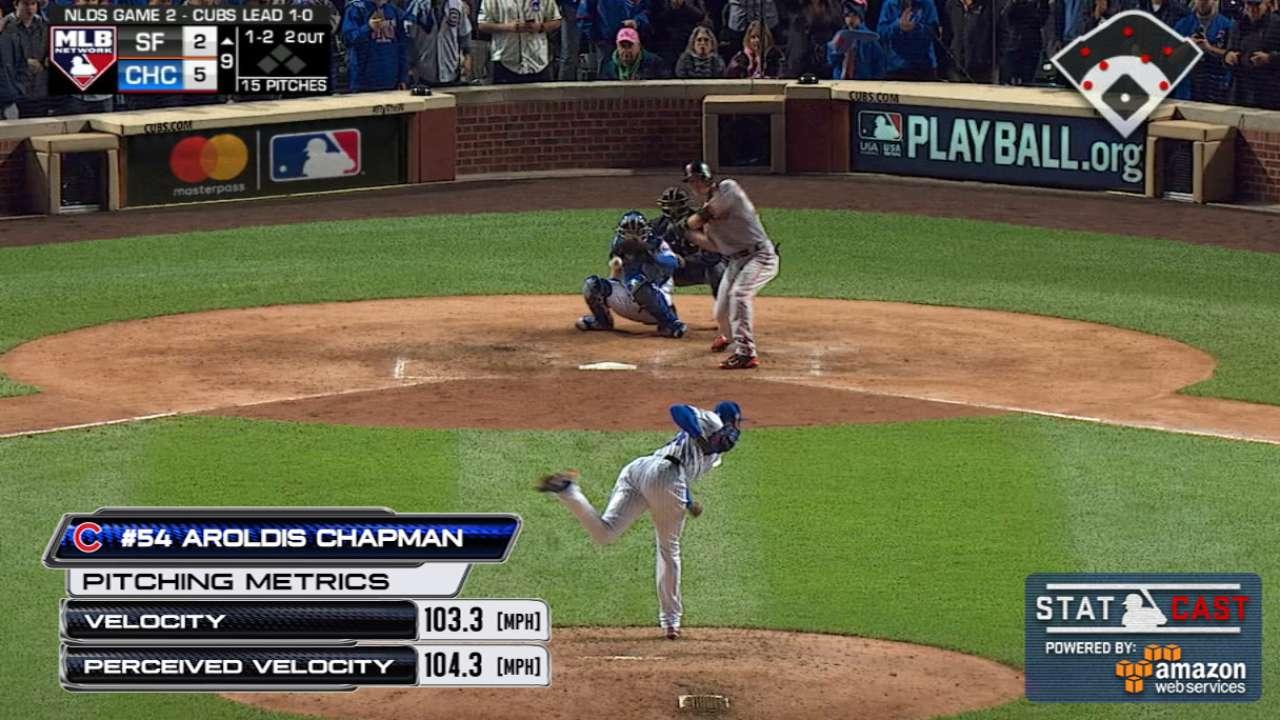 Statcast: Chapman hits 103.3 mph