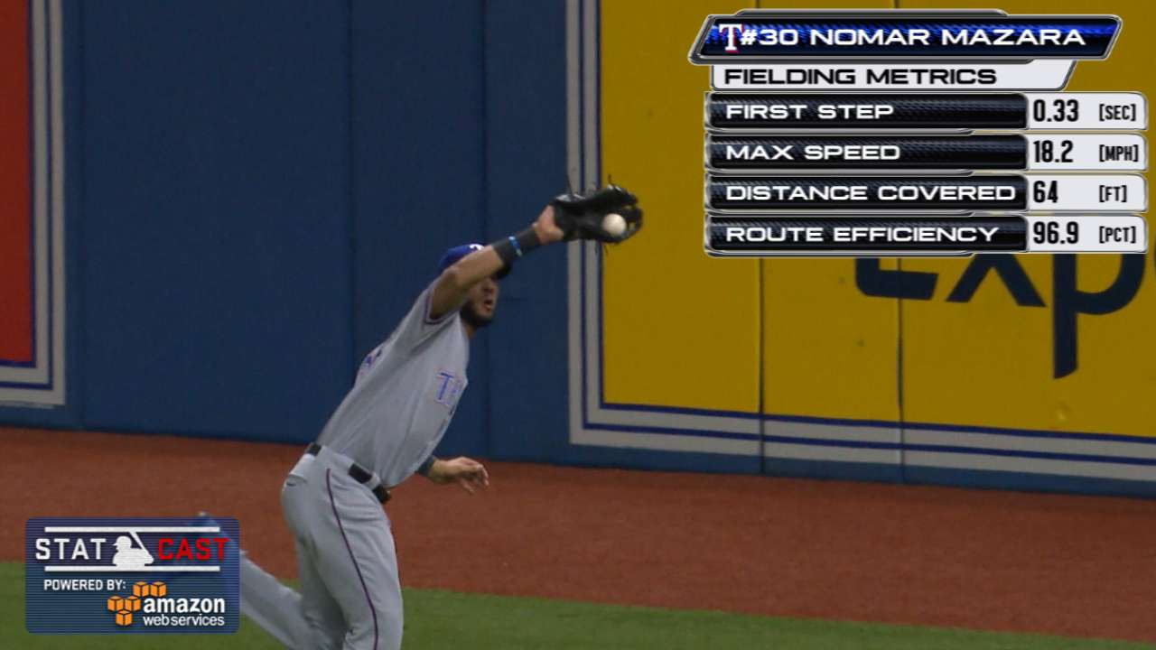 Statcast: Mazara's running catch