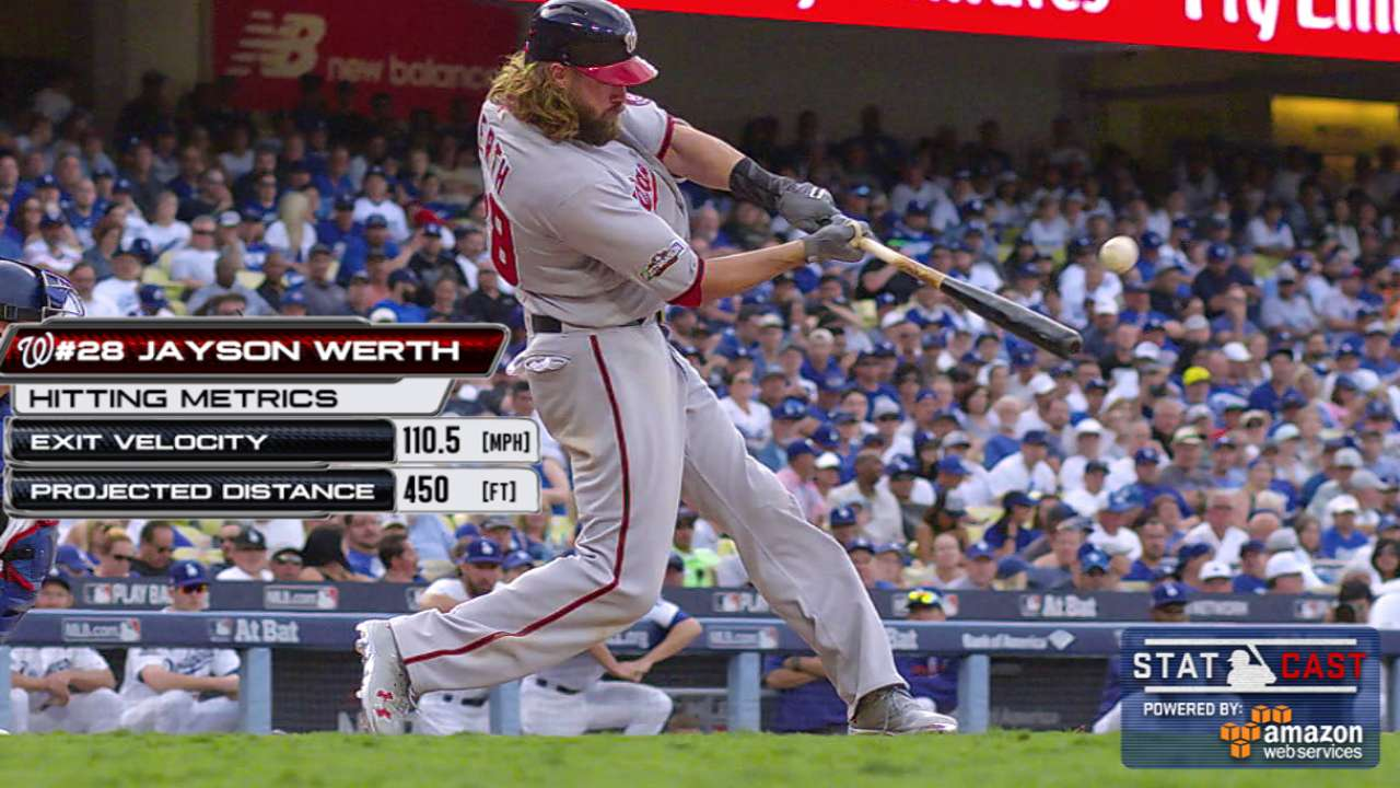 'Eerily calm' Werth thriving on big stage