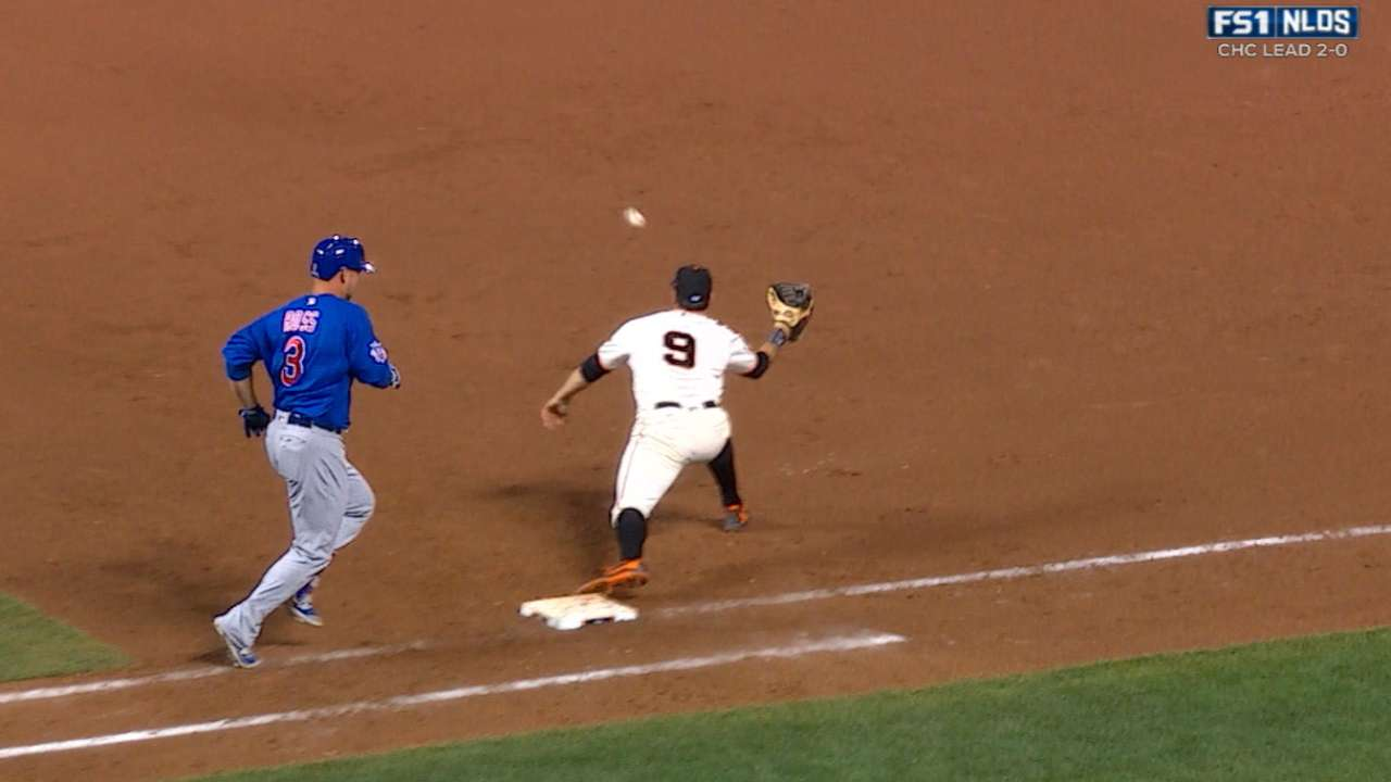 Blach induces DP to end frame