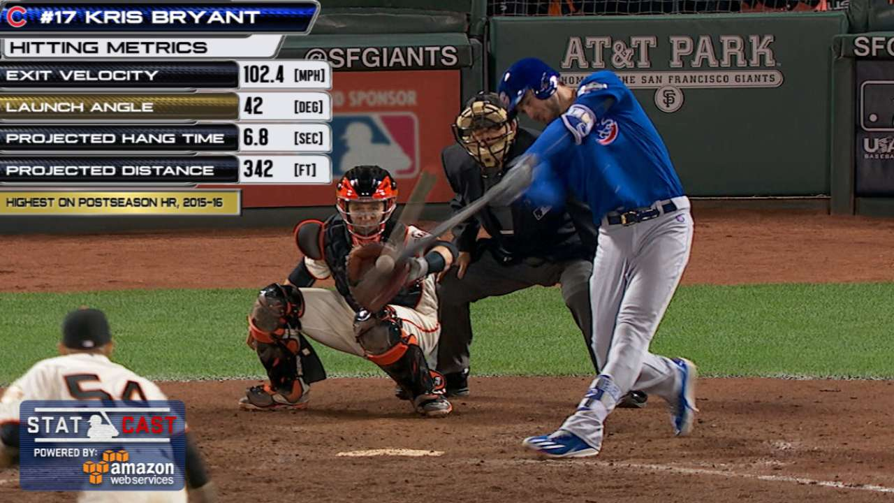 Statcast: Bryant's game-tying HR