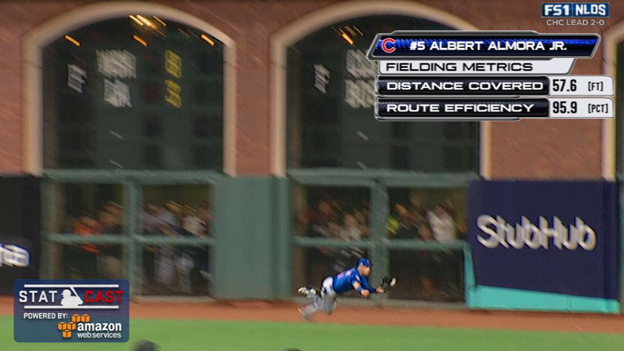 Statcast: Almora Jr.'s defense