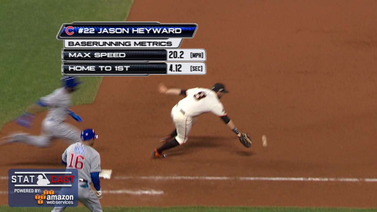 Statcast of the Day: Heyward's hustle pays off