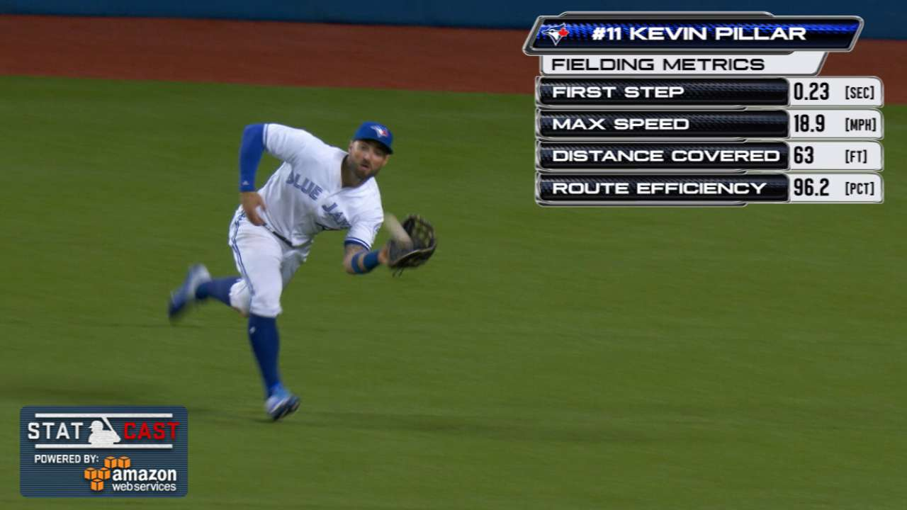Statcast shows us why Pillar is a defensive wizard