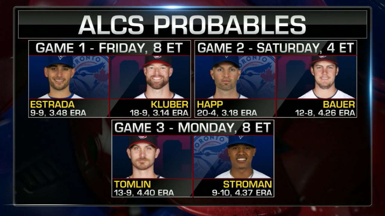 Blue Jays-Indians: A position-by-position ALCS look