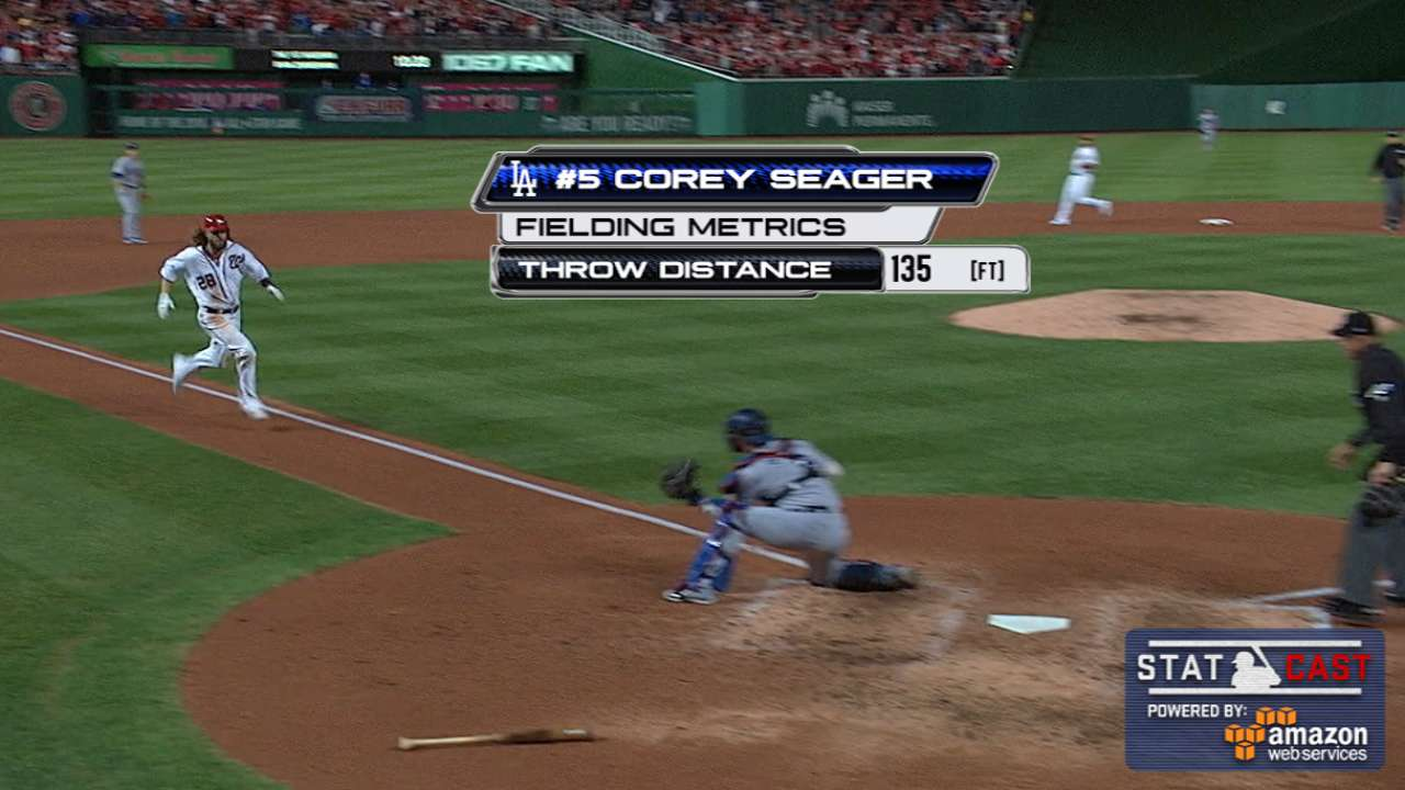 Statcast: Dodgers' relay home