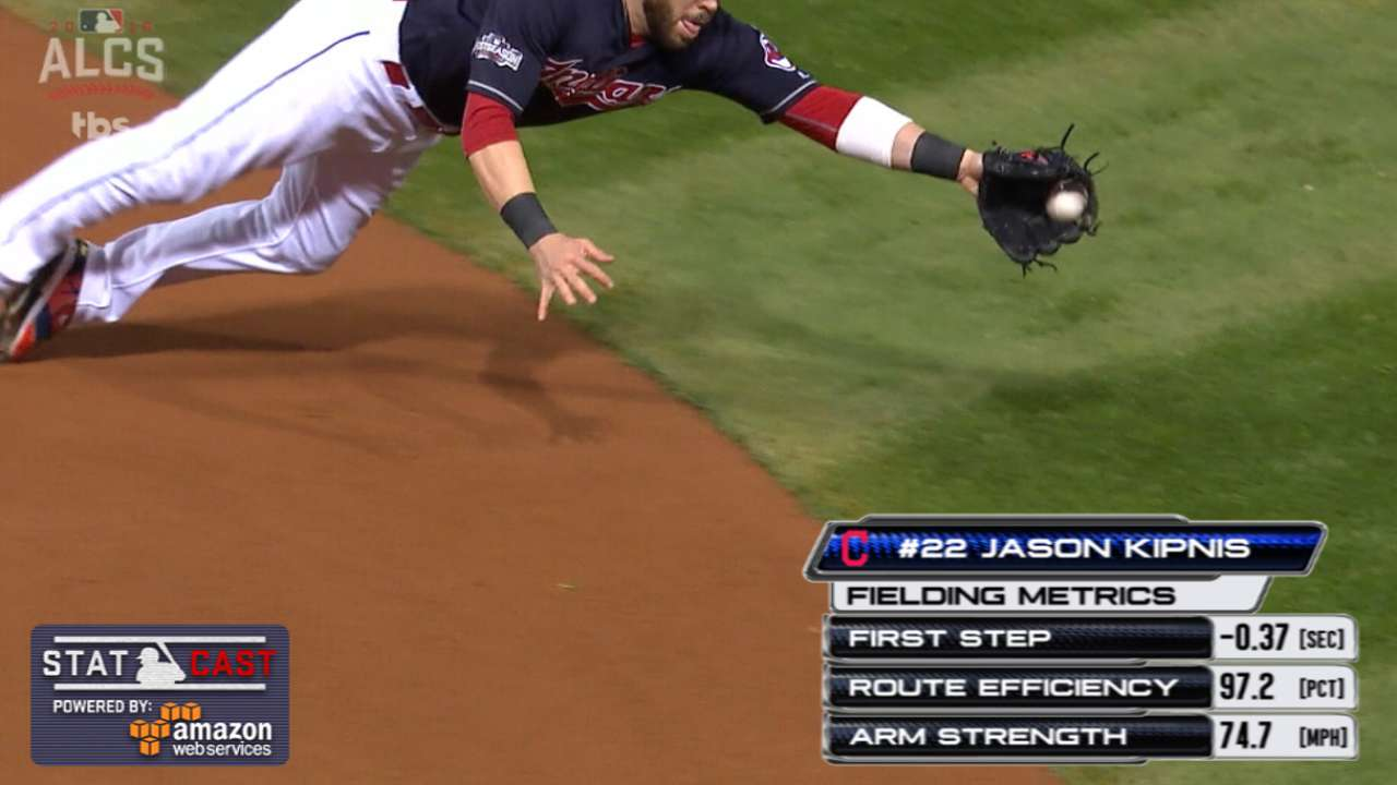 Kipnis' gem keeps Kluber's escape act intact