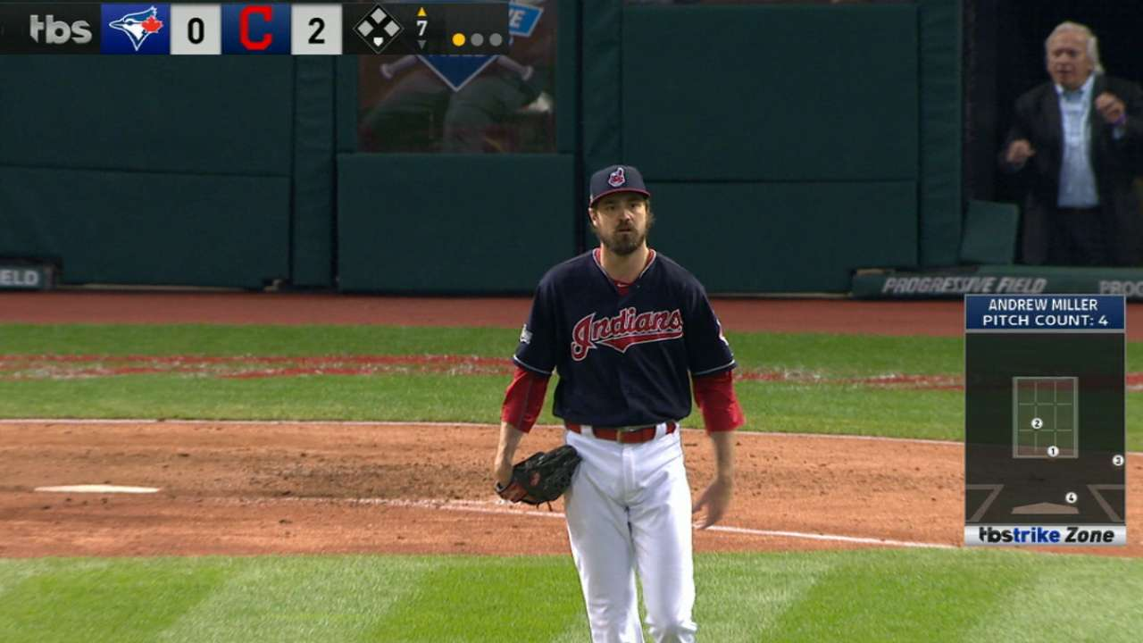Miller's five strikeouts