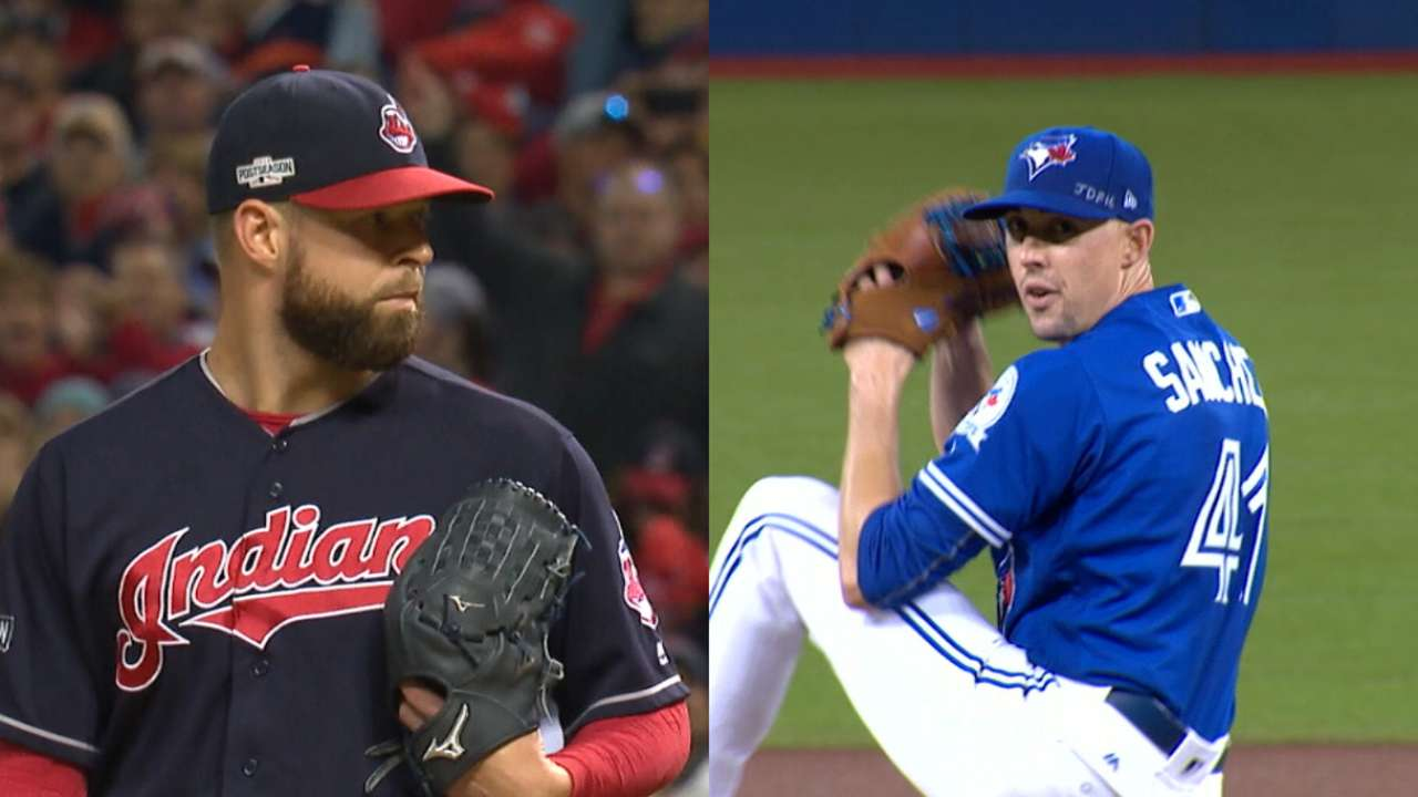 Tale of the Tape: Kluber faces Sanchez