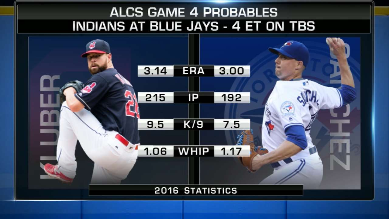 ALCS Game 4 starting lineups: Indians vs. Blue Jays