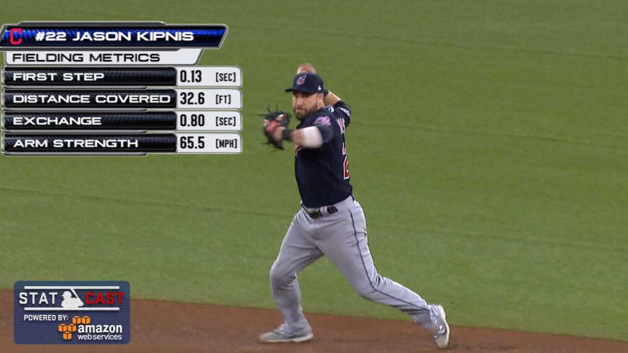 Statcast: Kipnis' great defense