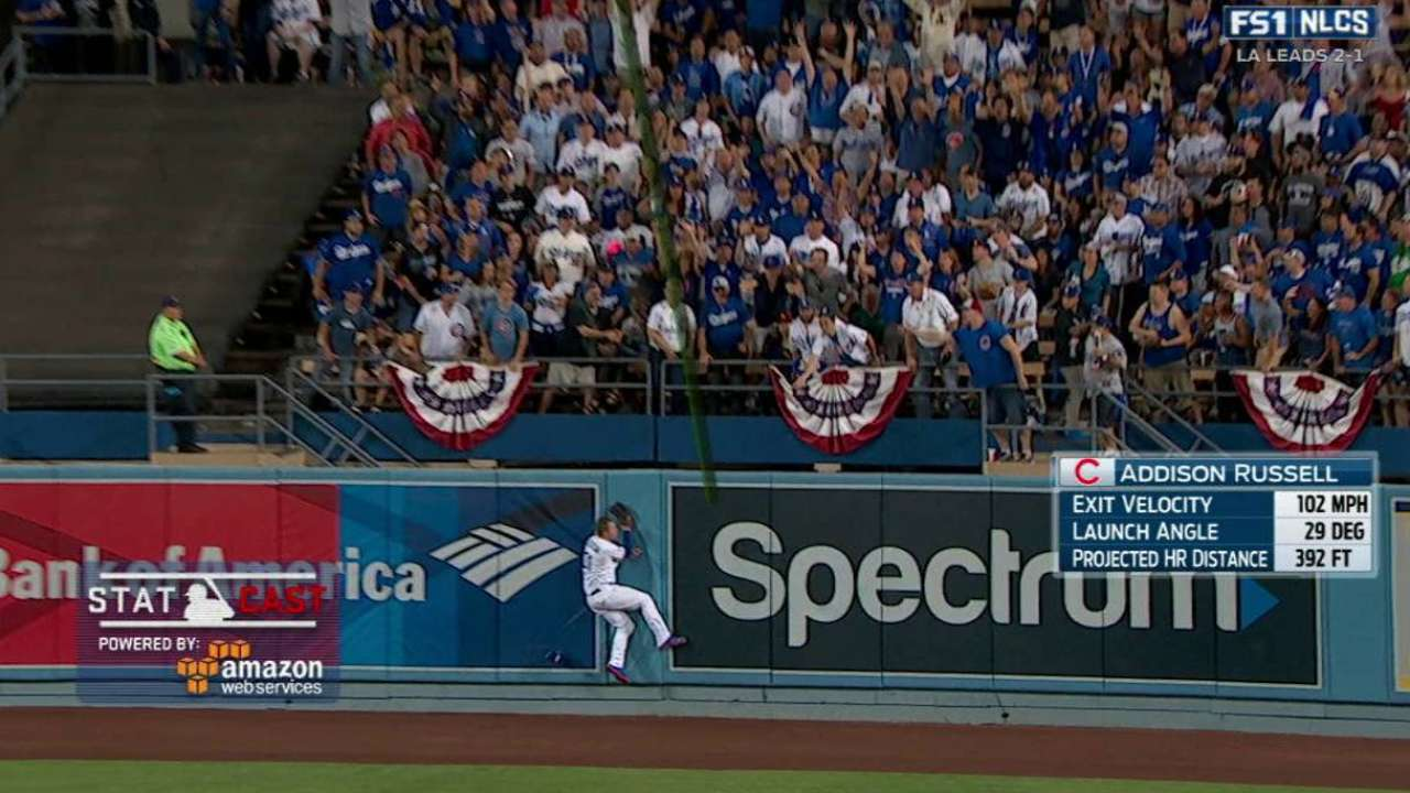 Statcast: Russell's home run