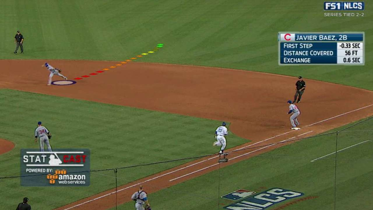 Statcast: Baez's charging play