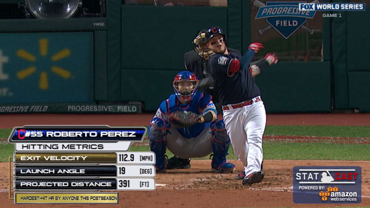 Statcast: Perez's two homers