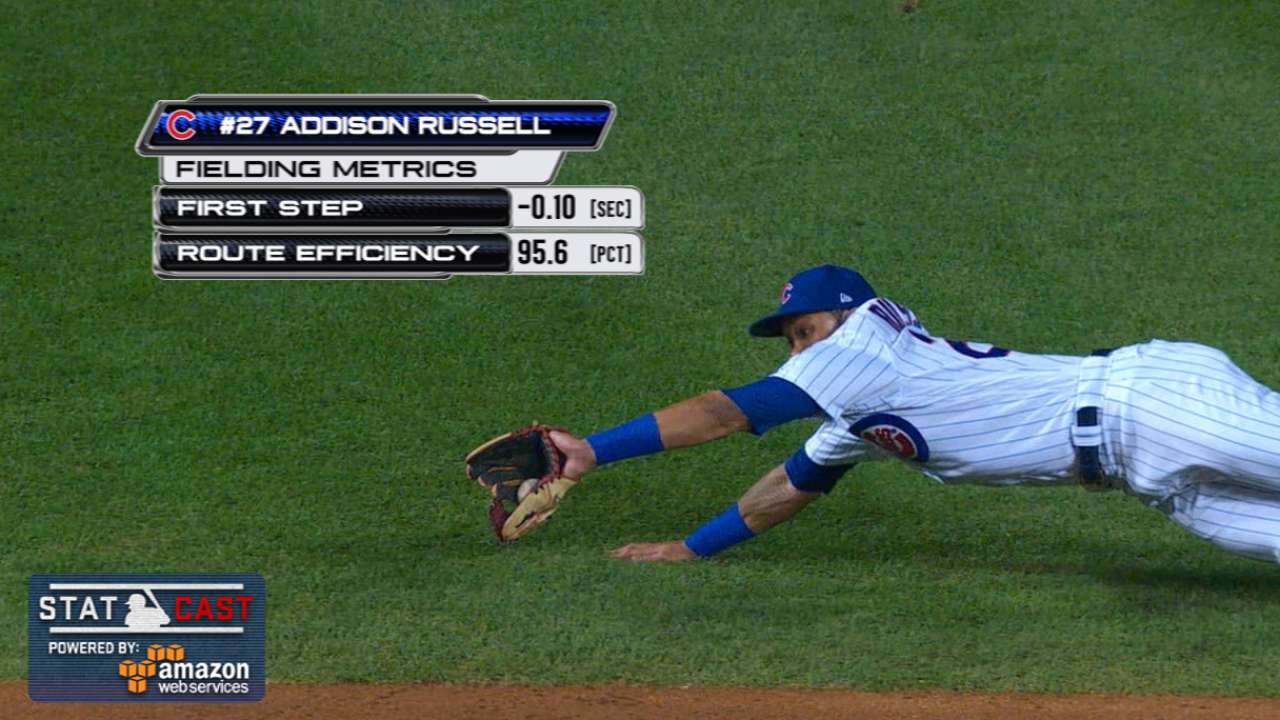 Statcast: Russell's diving grab