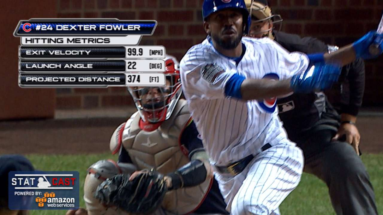 Statcast: Fowler's solo homer