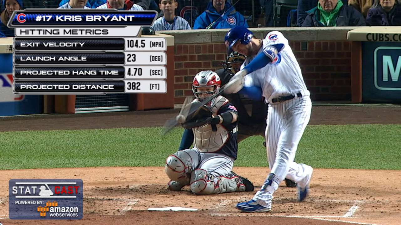 Statcast: Bryant's 104.5-mph HR
