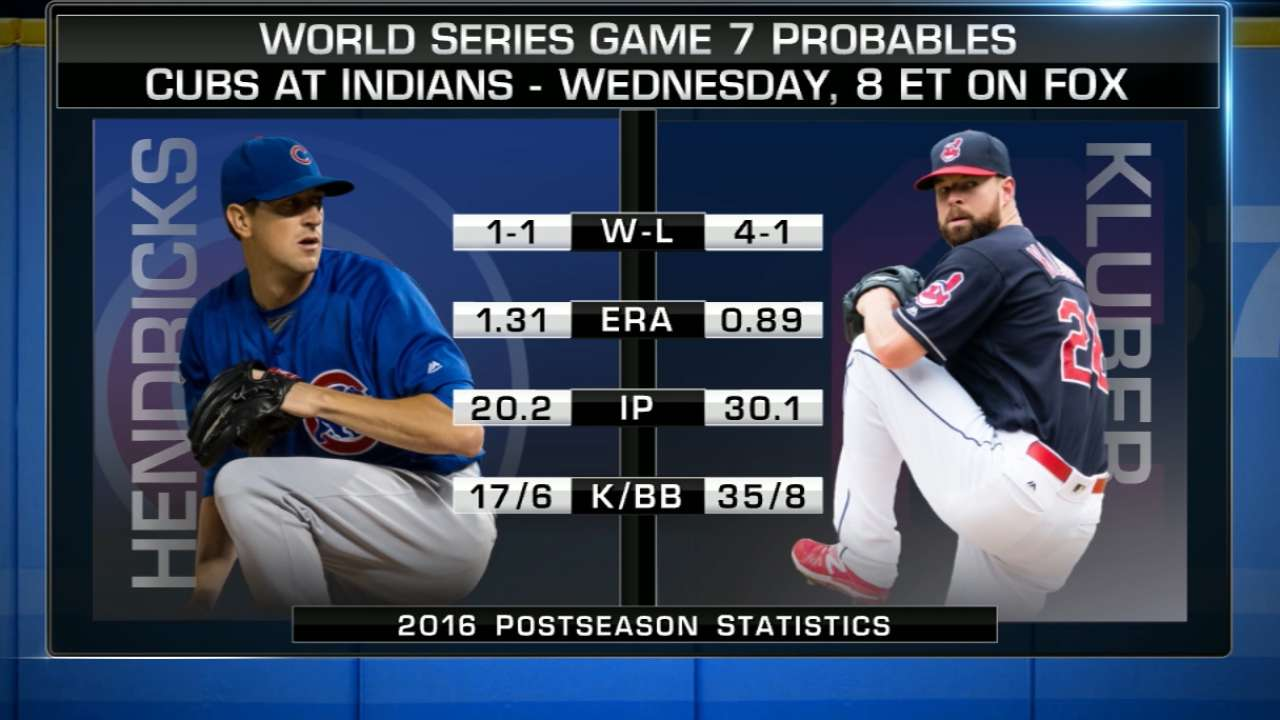 World Series Game 7 starting lineups: Cubs vs. Indians