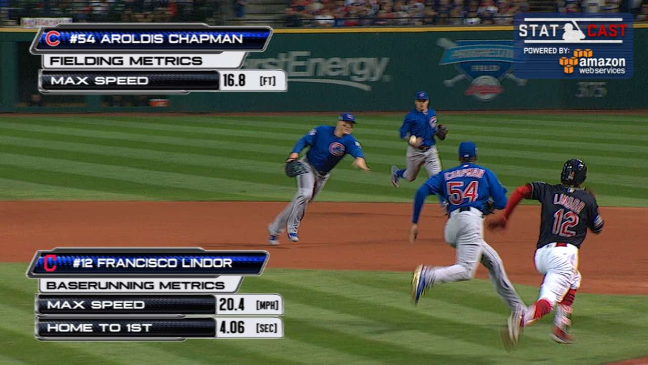 Statcast: Chapman covers first