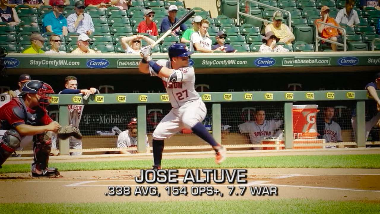Altuve big winner of Players Choice Awards