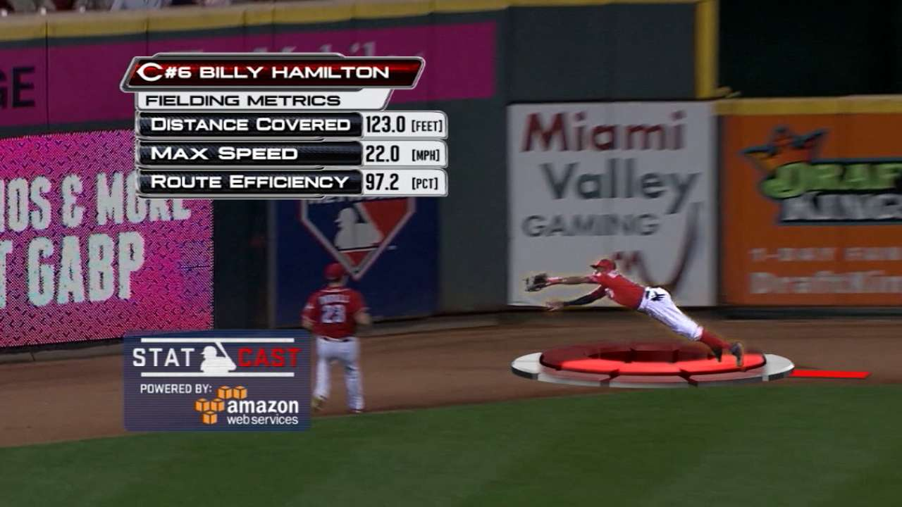 Statcast Play of the Year