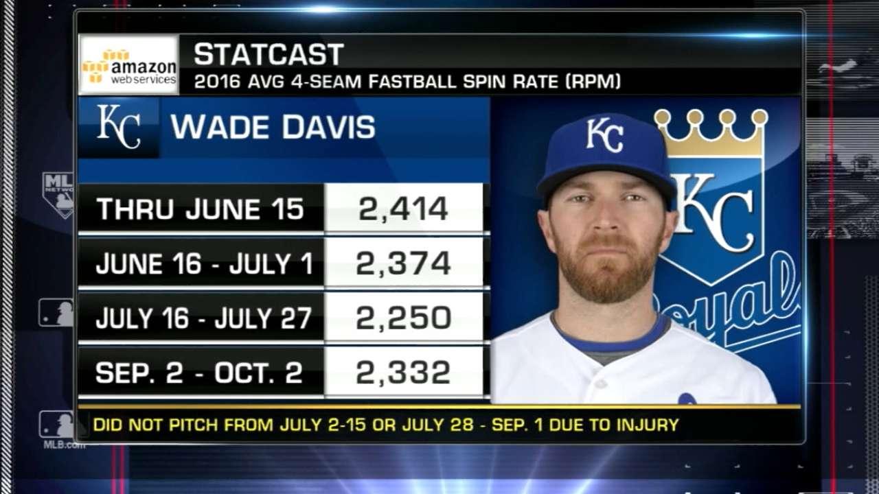 Statcast on Davis' spin rate