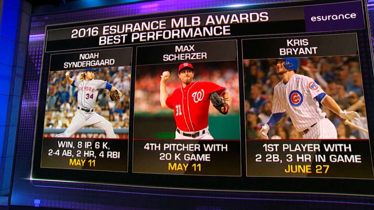Scherzer's 20 K's wins award