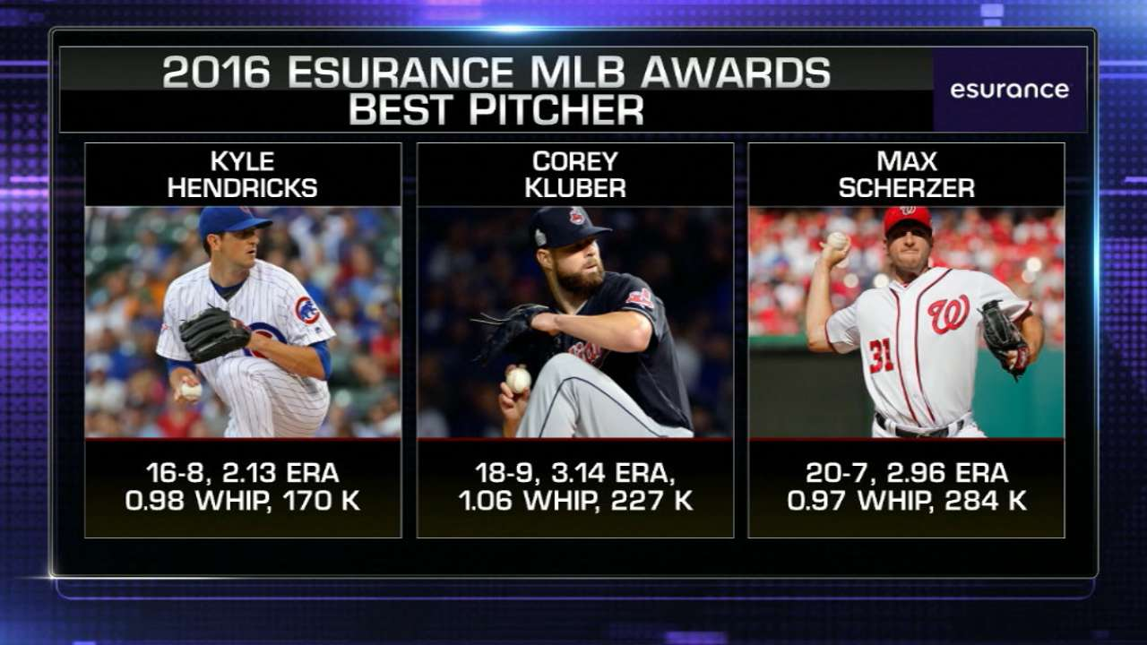 Scherzer wins Best Pitcher