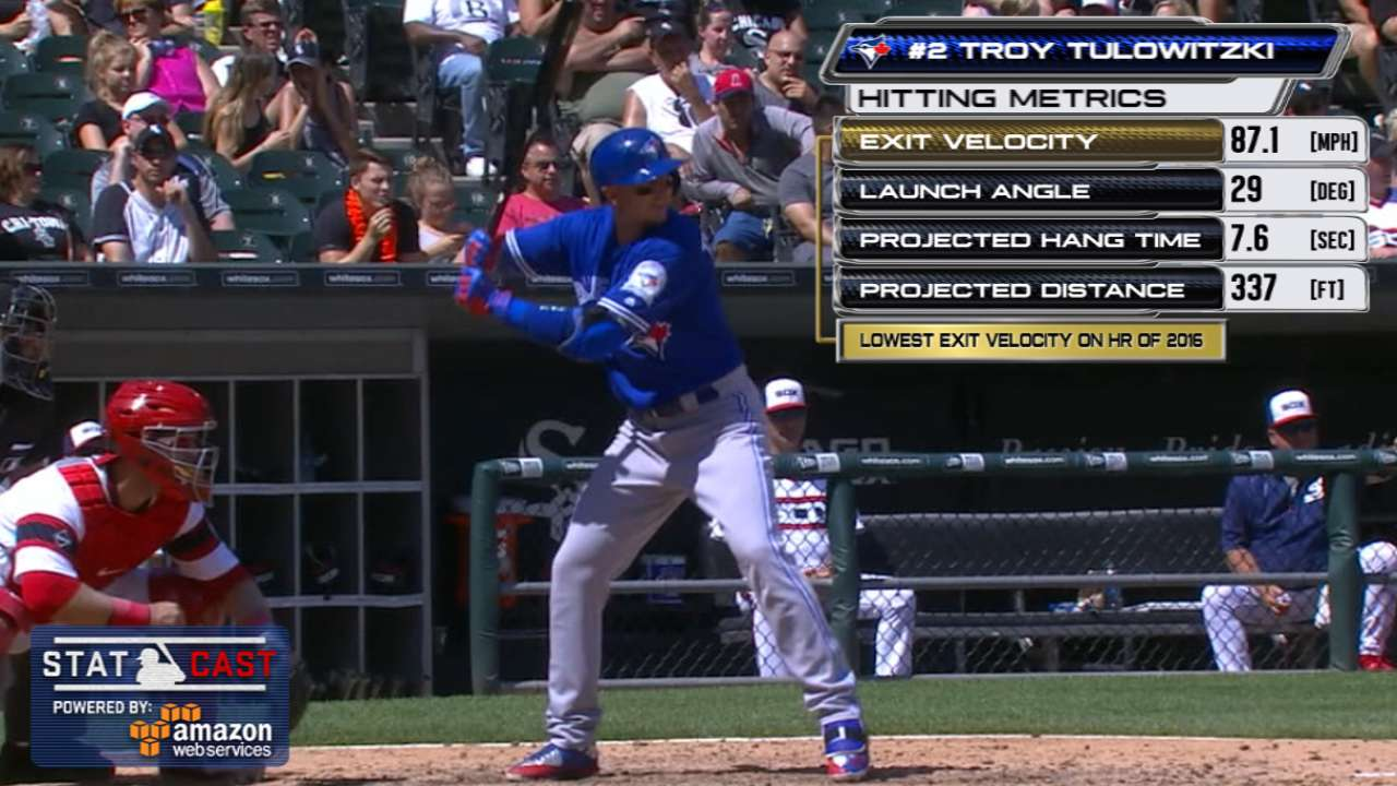 Lowest HR exit velocity of 2016