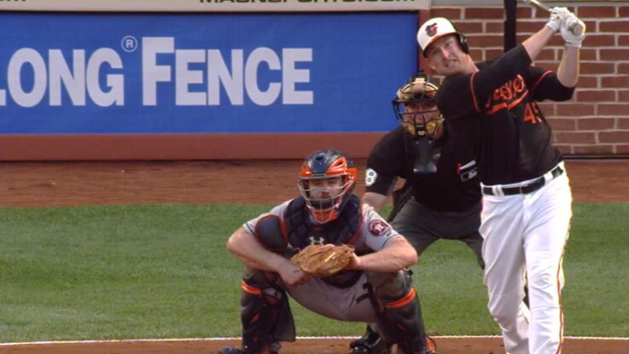 O's have to fill DH, outfield