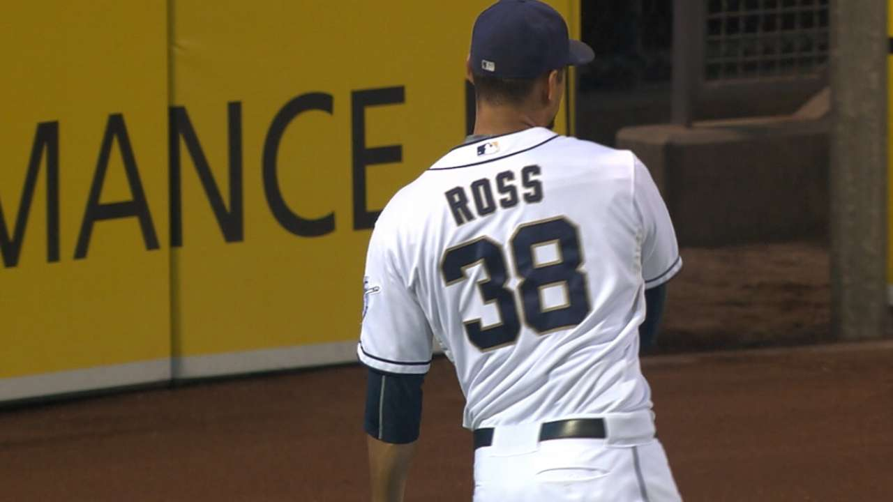 Cubs interested in free-agent righty Ross