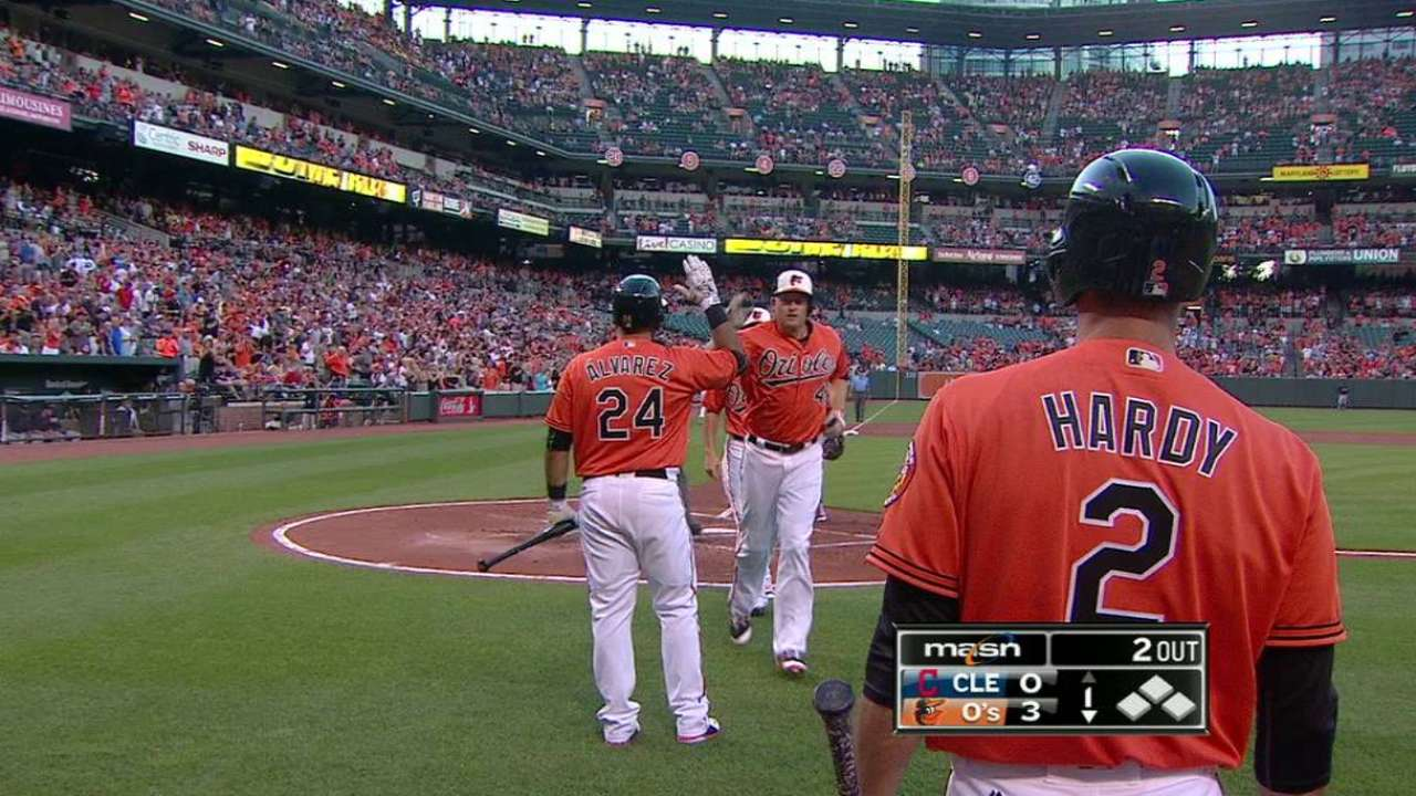 Trumbo's 30th backs strong Gausman in win