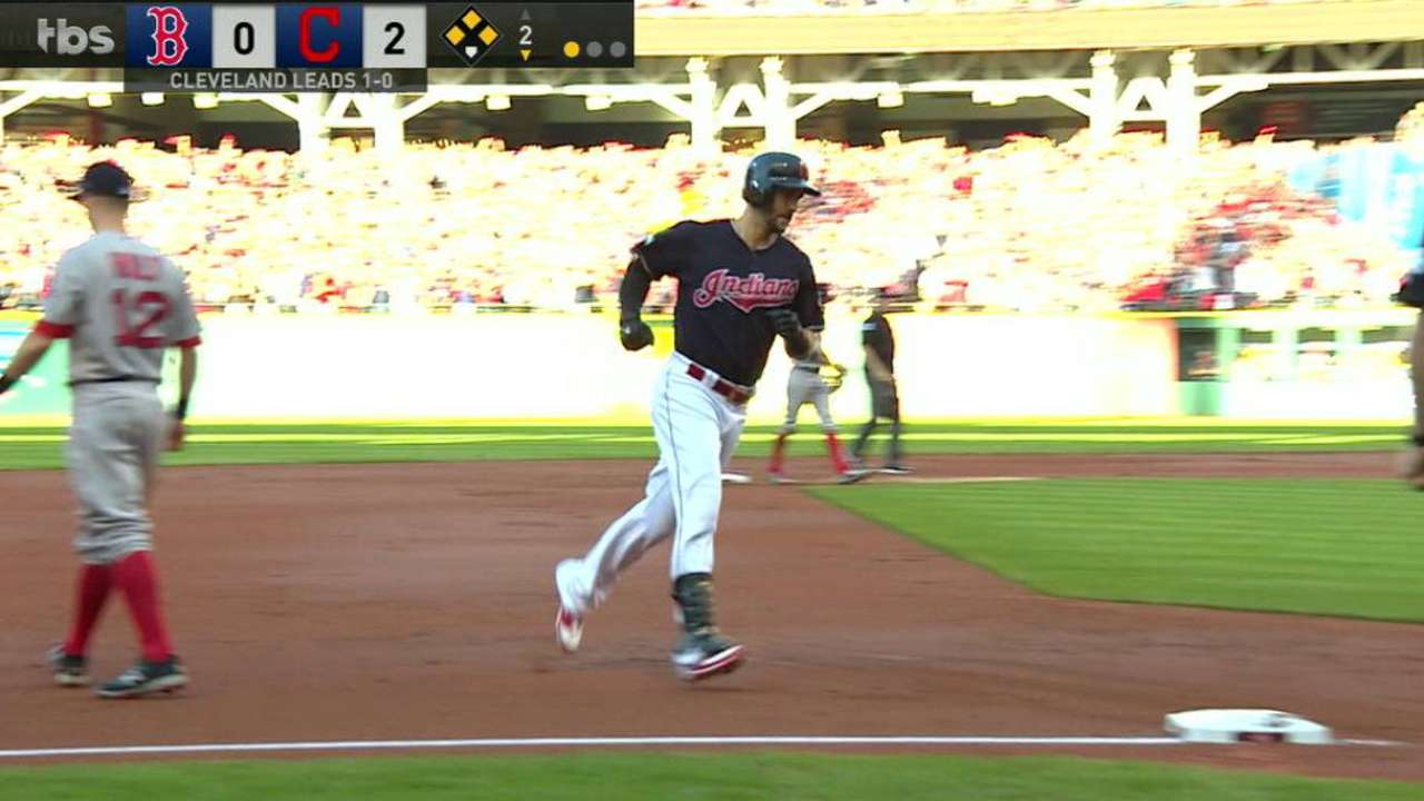 Tribe's offense fueled by bottom of lineup