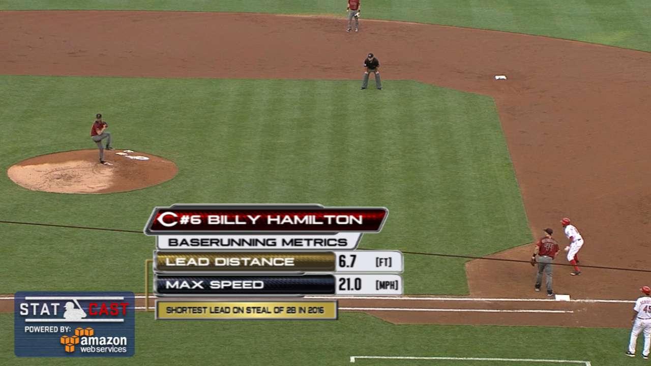 Statcast: Hamilton's short lead