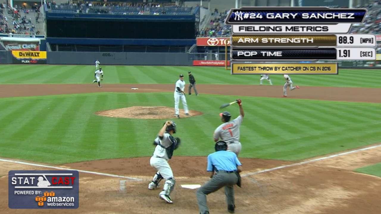 Statcast: Sanchez nabs Stubbs