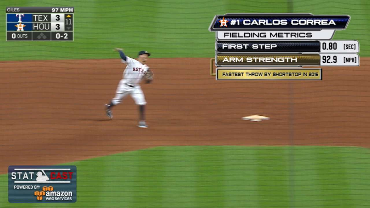 Statcast: Correa's strong throw