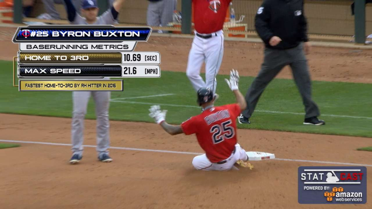 Buxton shows off wheels vs. Rays
