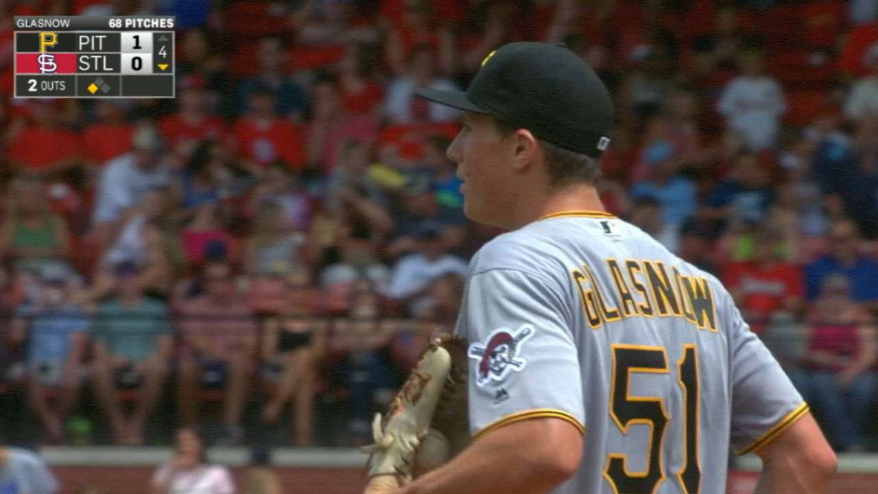 Glasnow's role in 2017