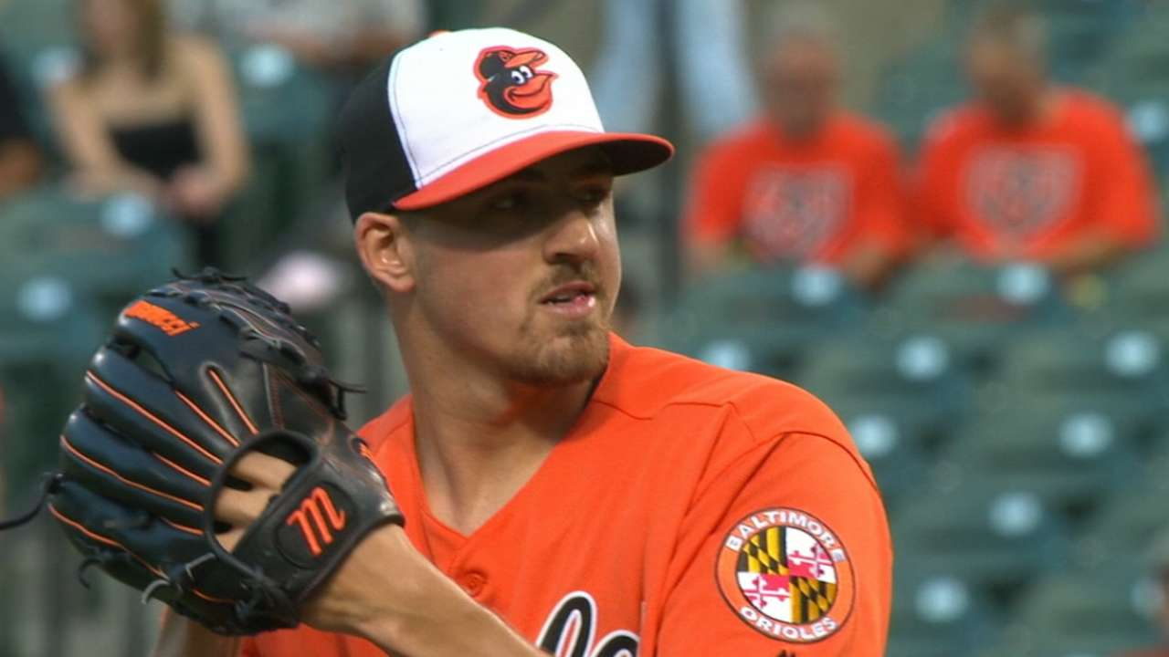Orioles leaning on Gausman to boost rotation