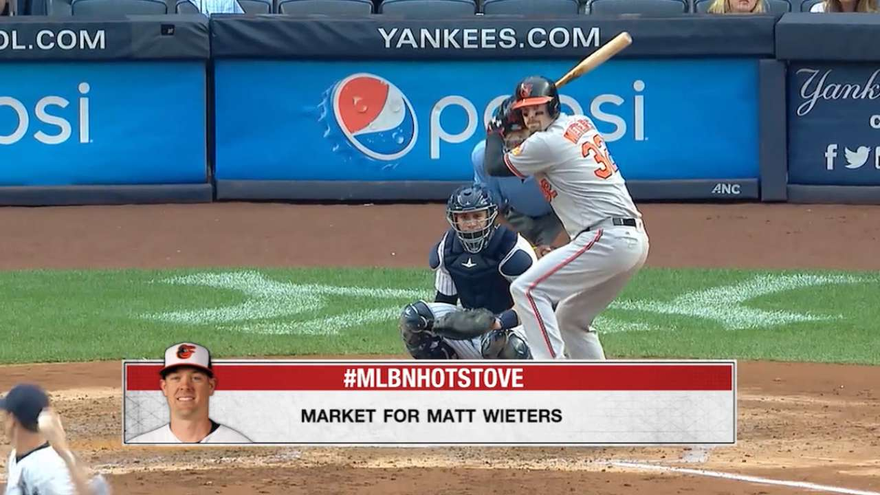 Hot Stove on Wieters' future