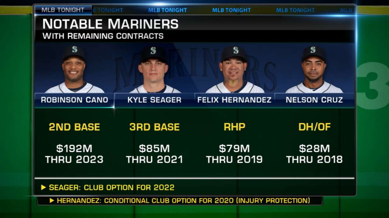 Mariners have had busy winter