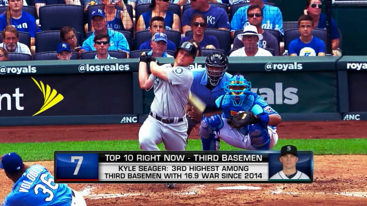 Top 10 Right Now: Kyle Seager