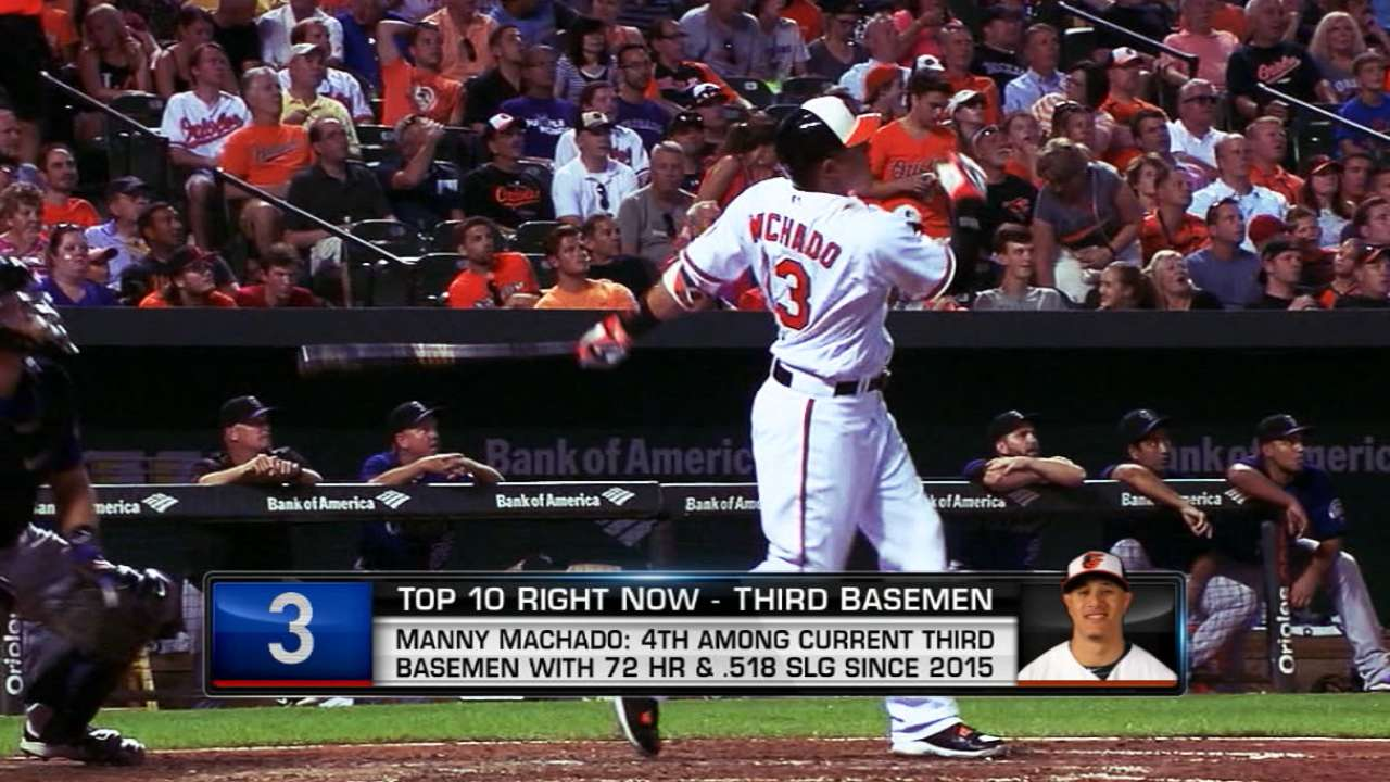 Top 10 Right Now: Machado