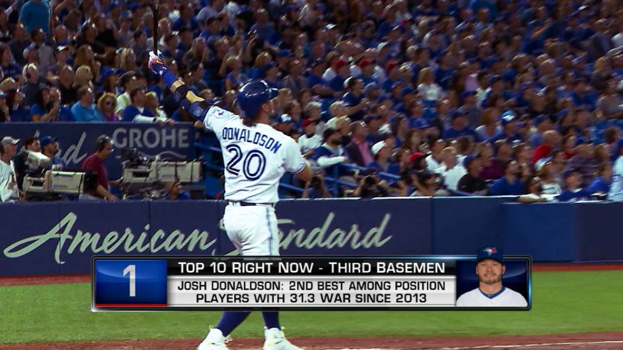 Top 10 Right Now: Donaldson
