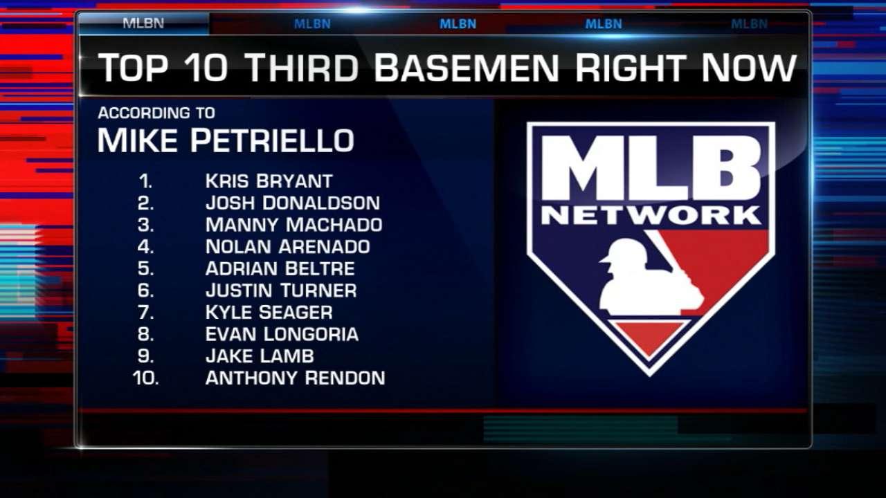 2017's Top 10 third basemen right now