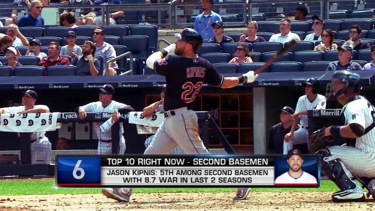 Top 10 Right Now: Kipnis