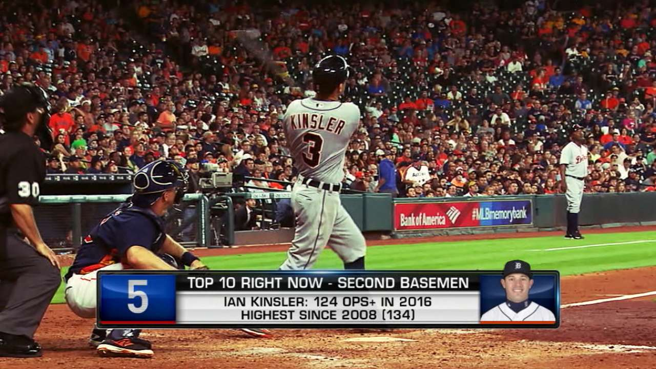Top 10 Right Now: Kinsler