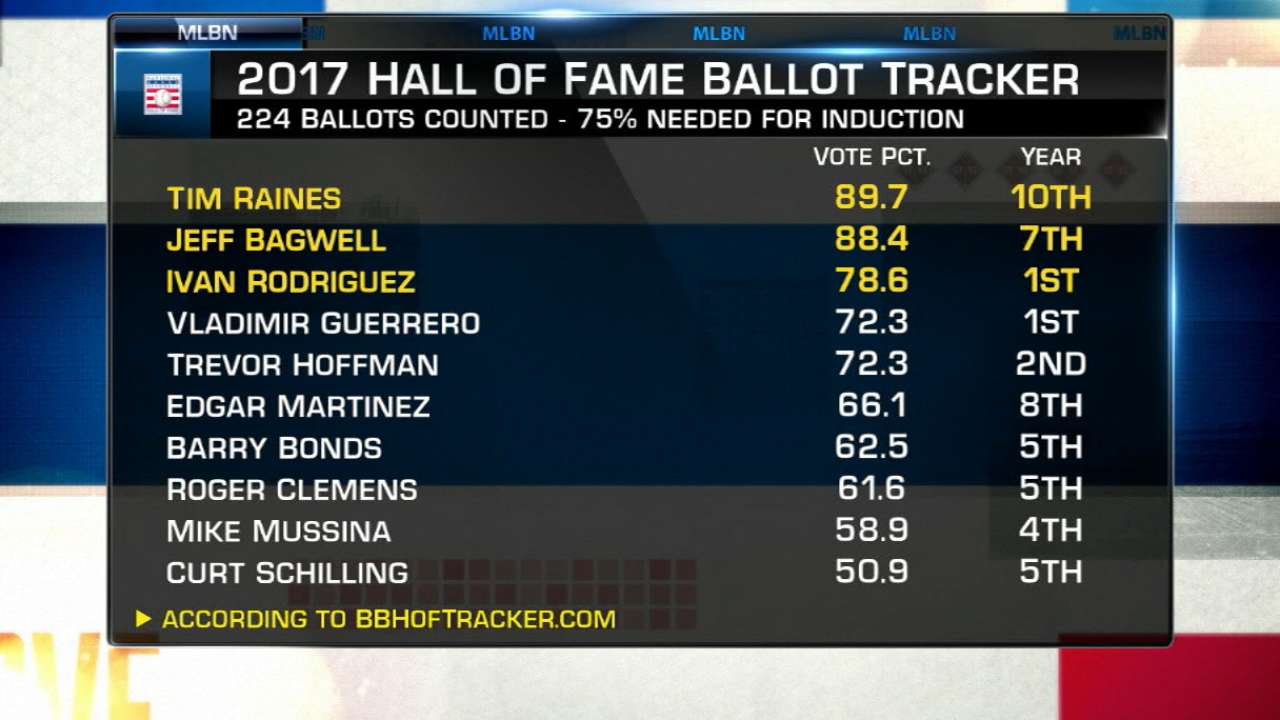 Hall & Votes: Who'll be on list tonight at 6?