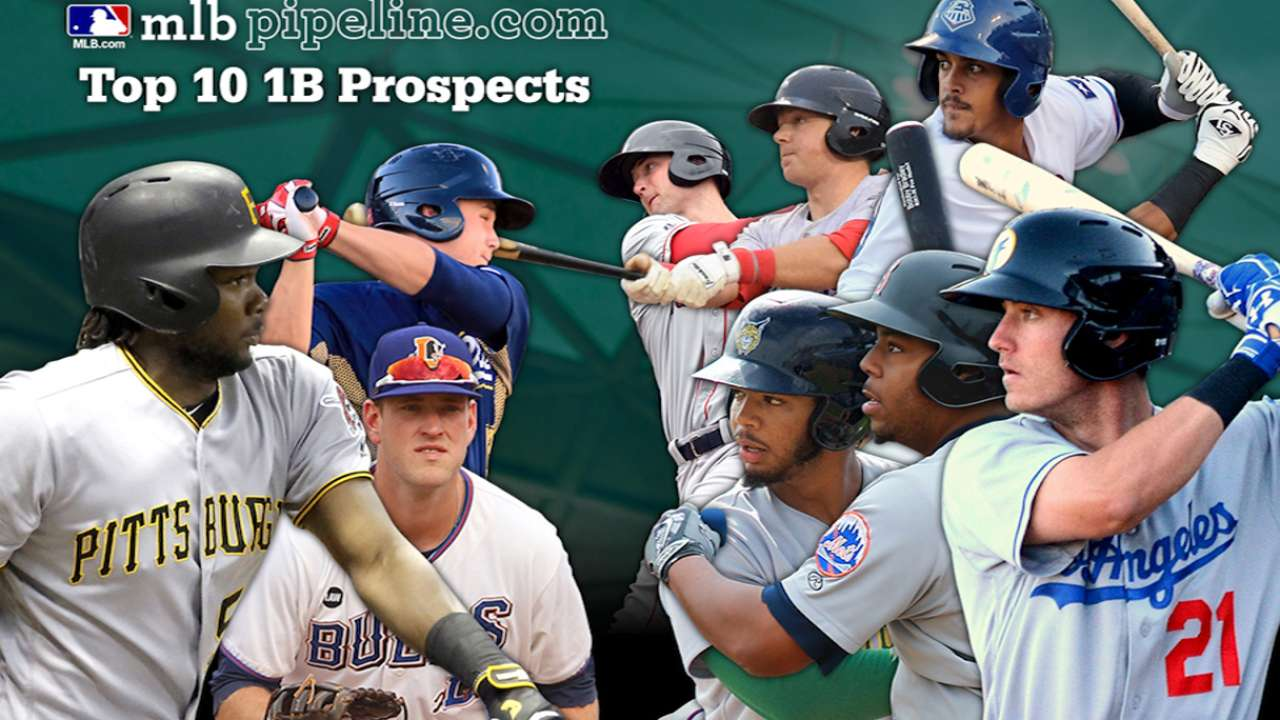 2017 Prospect Watch: Top 10 First Basemen
