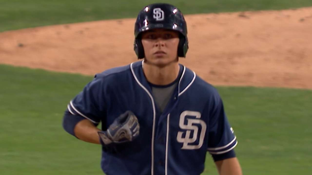 Top Prospects: Urias, SD